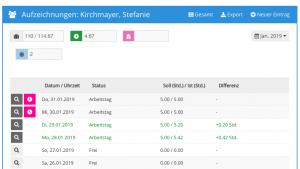 Mitarbeiterverwaltung Cloud Management live und online von VariusSystems